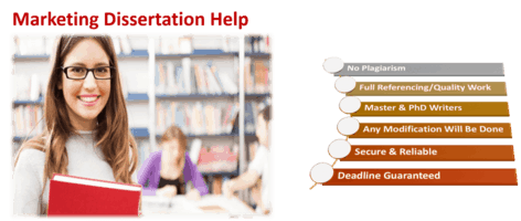 Dissertation online marketing
