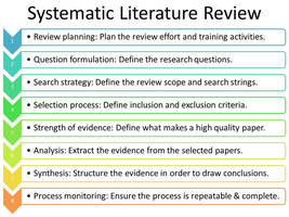 Do literature review computer science