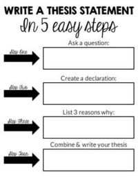 thesis statement graphic organizer high school This pin was discovered by barbara jones discover (and save) your own pins on pinterest.