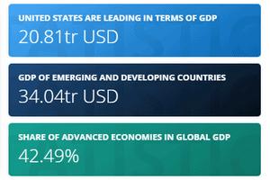 International economics assignment help